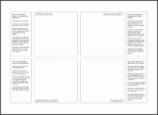 pany swot analysis template pdf format