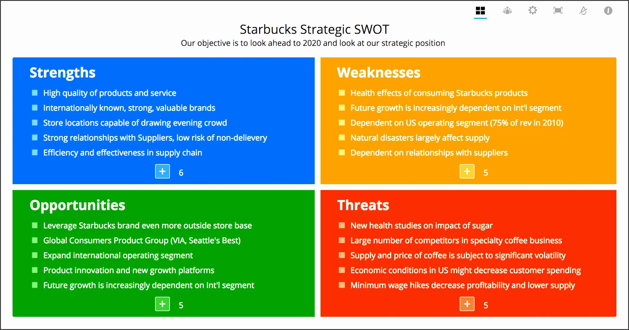 collaborative online templates