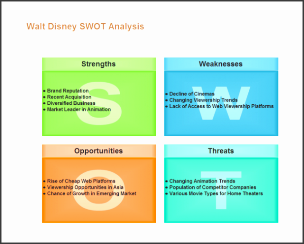 to create swot you can learn swot analysis software swot templates