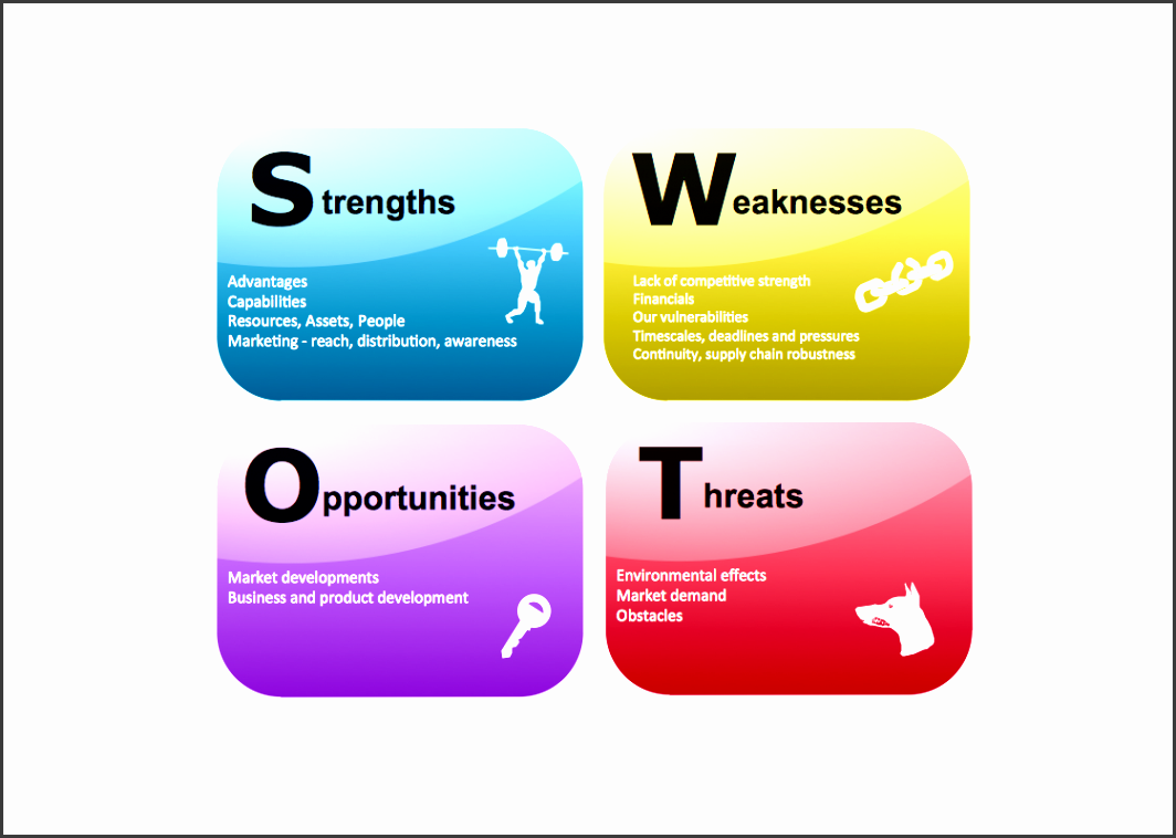 swot analysis template for a small independent bookstore color blocks