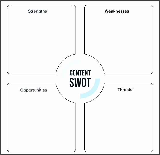 other templates free printable blank swot analysis template sample