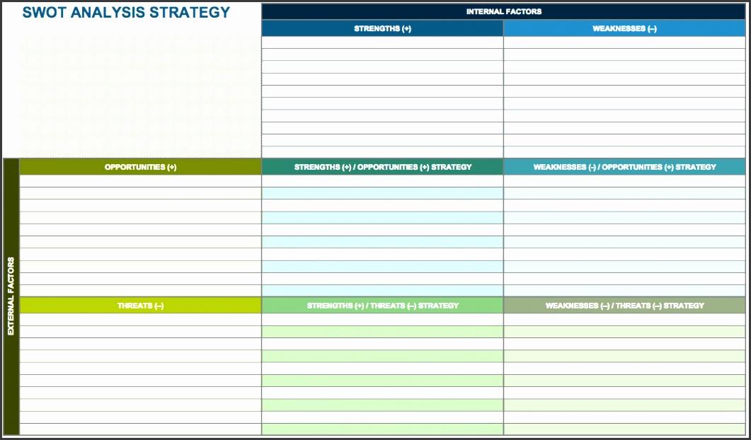 swot analysisstrategy swot analysis strategy template