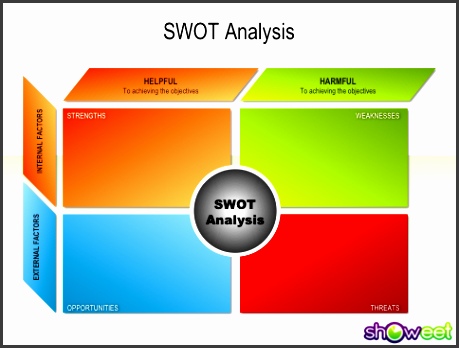 swot analysis powerpoint template swot analysis free powerpoint charts printable