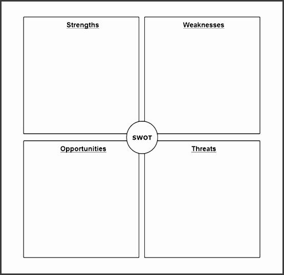 printable swot analysis templates for