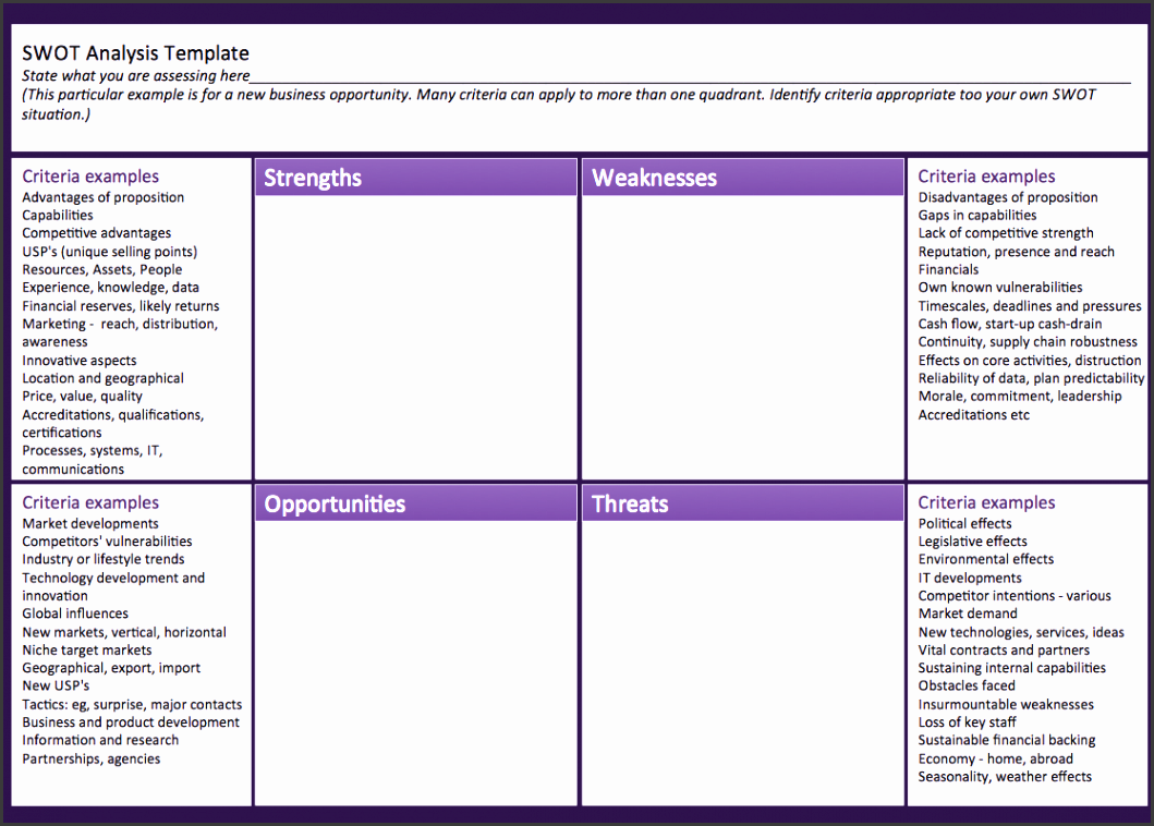 home business template simple swot analysis template swot analysis matrix template