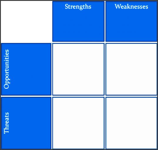 6 swot analysis template word