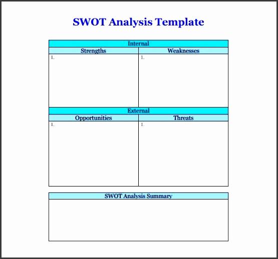 blank swot analysis template pdf