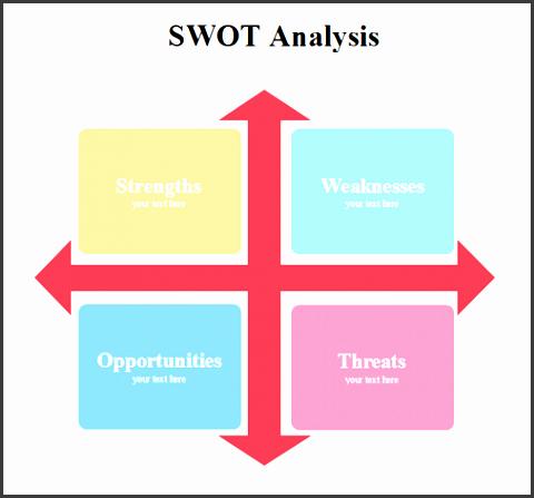 swot analysis template word 2 9 swot analysis template word