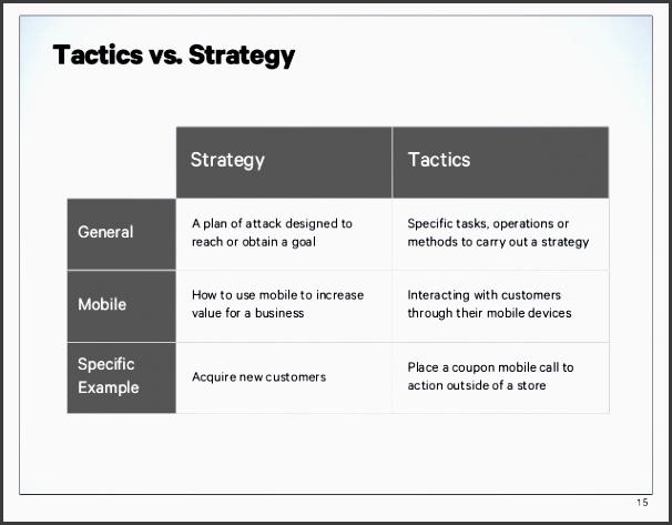 tactics vs strategystrategy tacticsgeneralmobilespecificexamplea plan