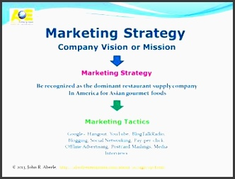 graphic for how a google hangout marketing strategy benefits your small business