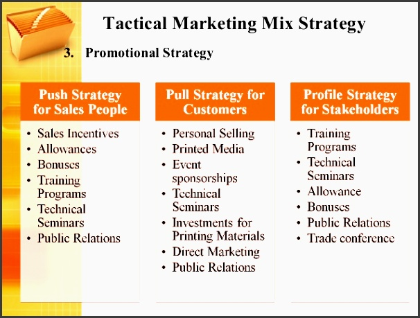 tactical marketing mix strategy 3