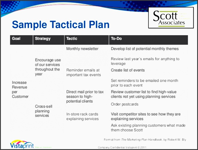 sample tactical plangoal strategy