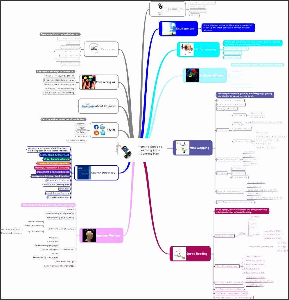 how to become a facilitator uk
