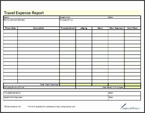 travel expense report sample file