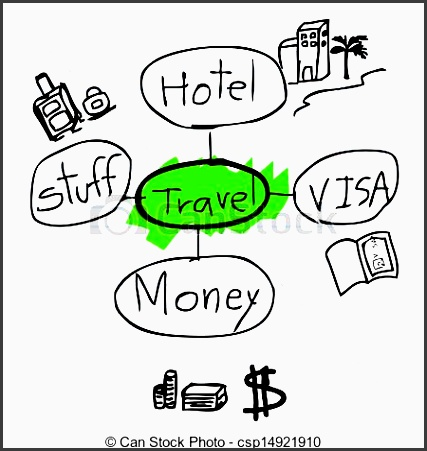 travel plan stock illustration