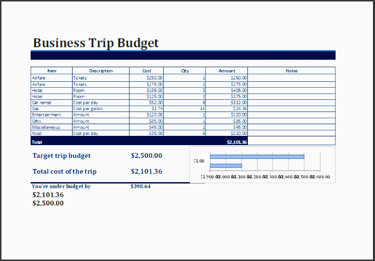 business trip bud template at xltemplates
