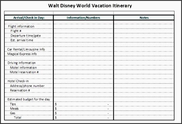 trip planner spreadsheet