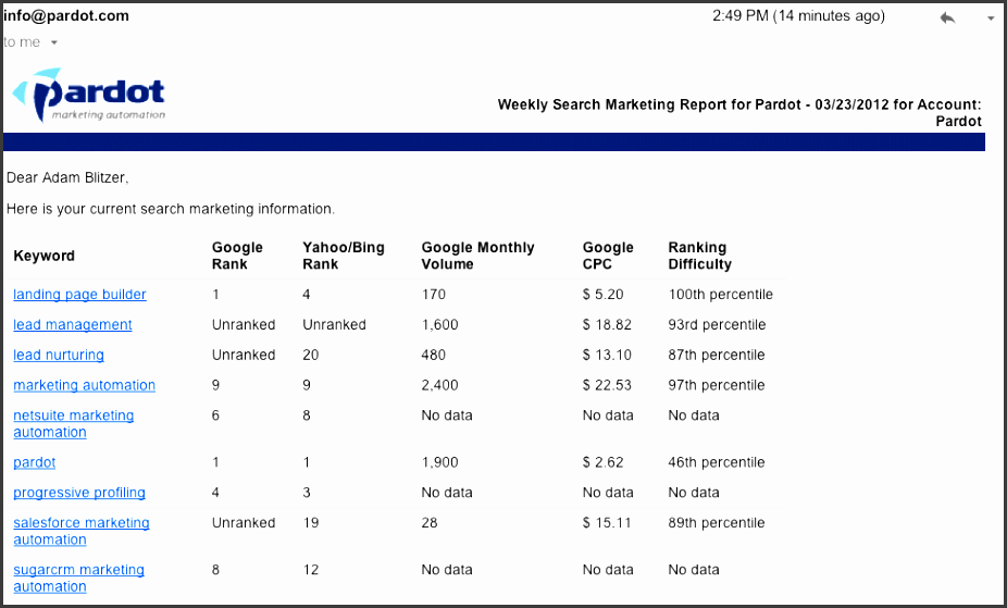weekly marketing report template excel sample marketing report 14