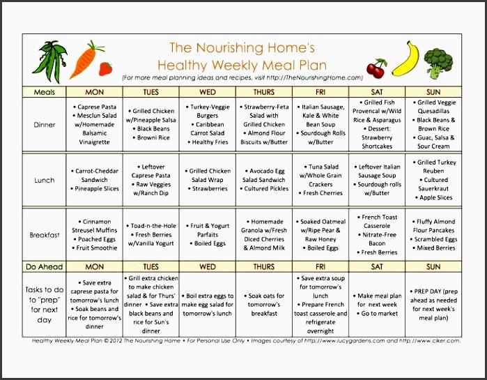 best 25 meal planning templates ideas on pinterest menu