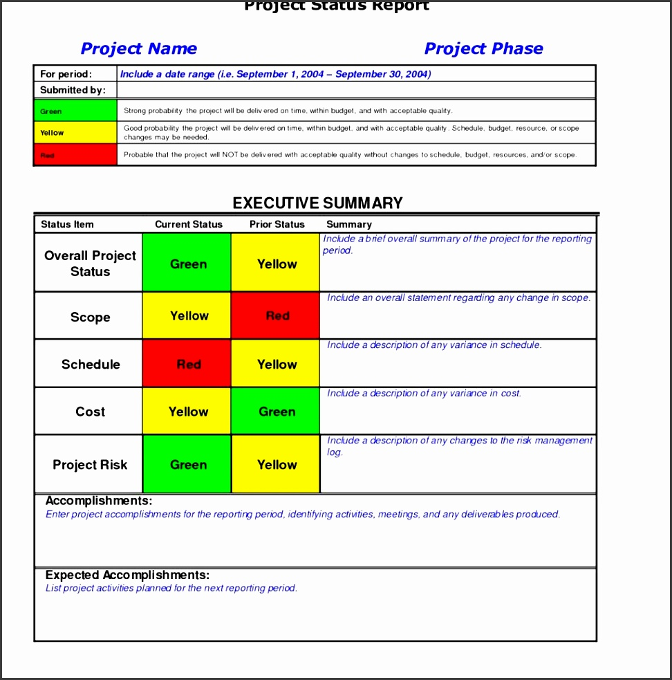 8 weekly status report template doc bud template letter with regard to project daily status report template excel