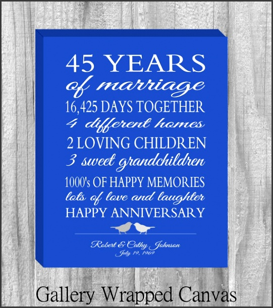 Full Size of Wordings invitation For Anniversary Party Also 45th Wedding Anniversary Invitations As Well