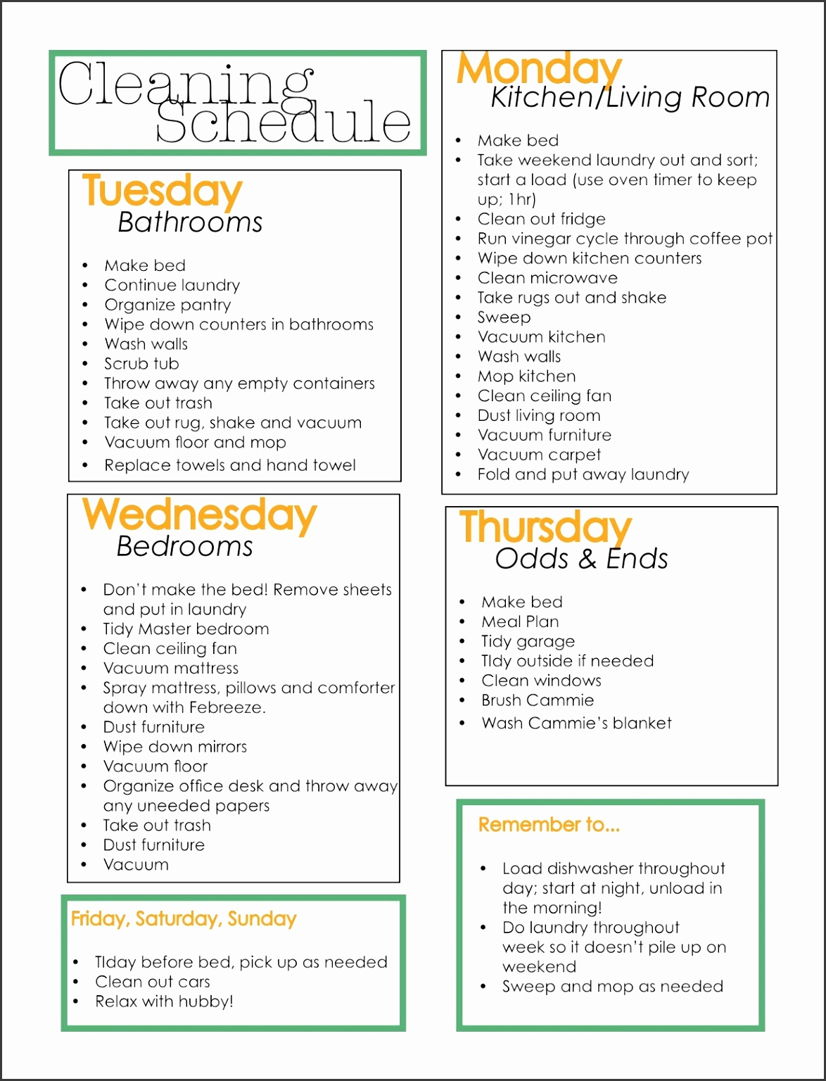10 apartment cleaning checklist template