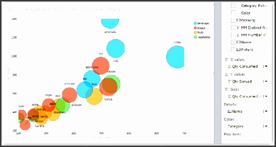 Powerpoint Bubble Chart Template Bubble And Scatter Charts In Power View Excel Ideas