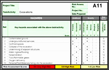 Method Statement And Risk Assessment Risk Assessment And Method Statement Template