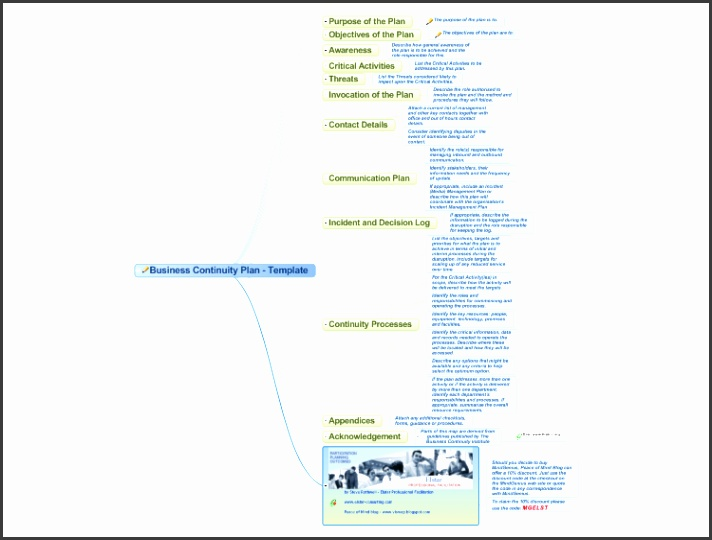 cqoAPMqN Business Continuity Plan Template mind map