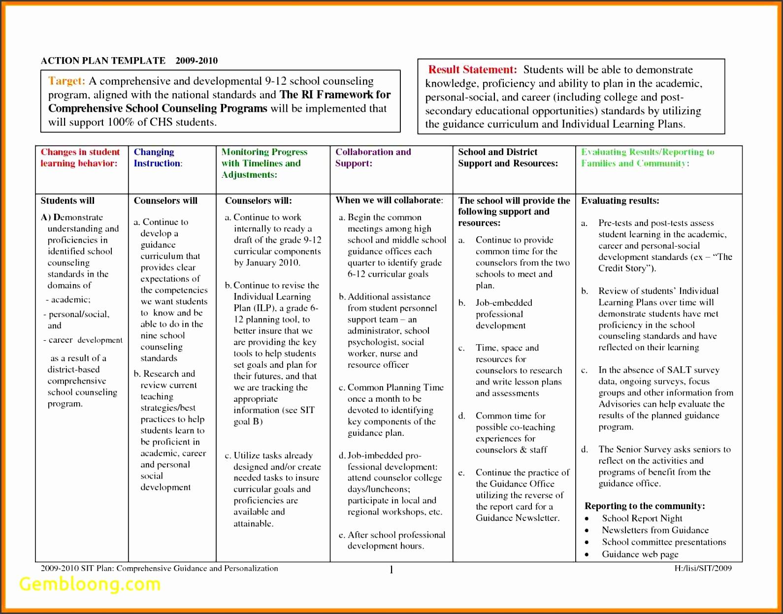 employee development template fax cover sheet blank bonus letter personal development plan sample general example of