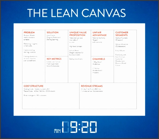 They point out that you can create a canvas in 20 minutes whereas a full business plan could take you 20 days 3 StartupX PowerPoint Template