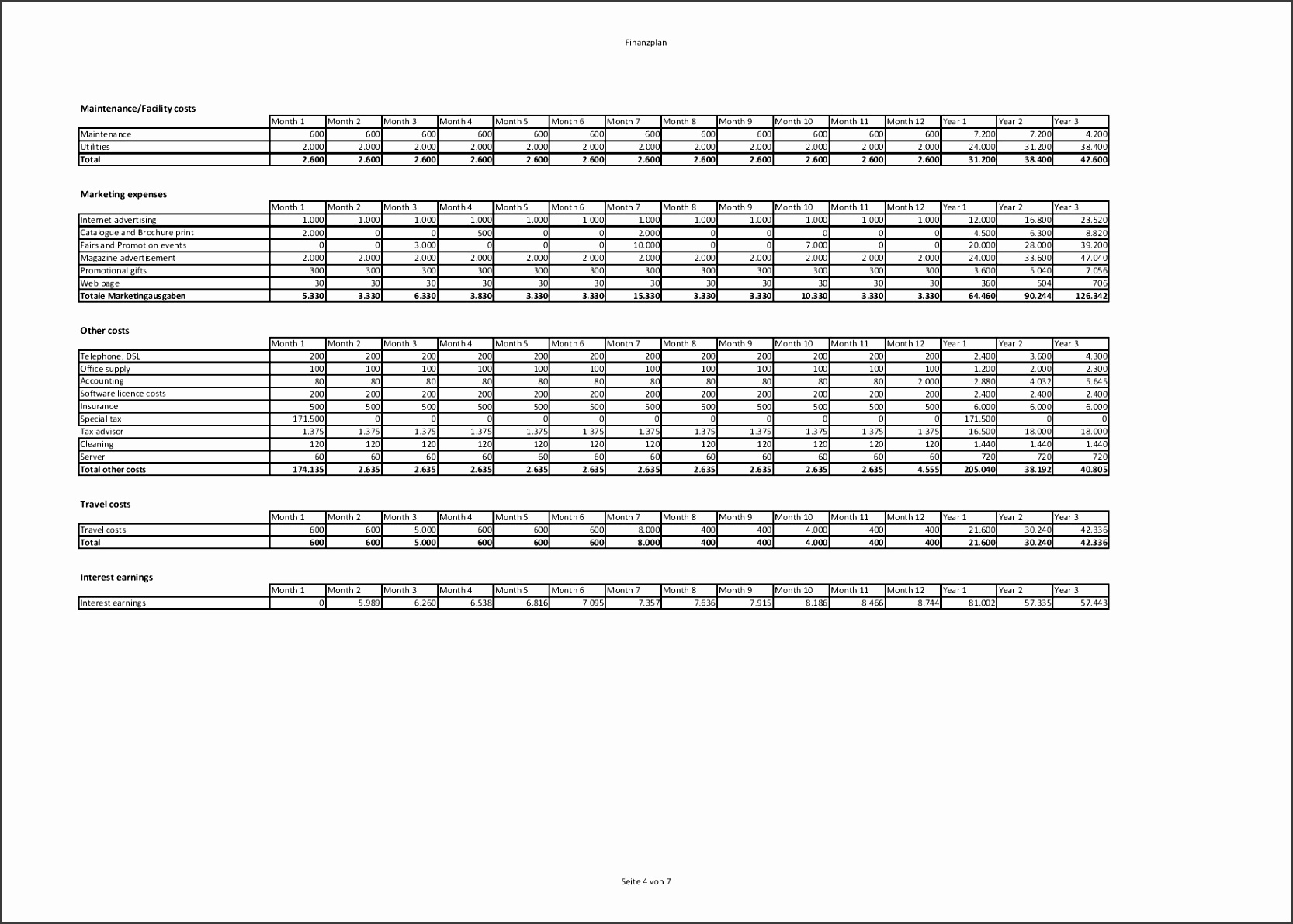 Free Financial Plan Template Excel And Pdf Download For Business Format Plan Example Real Estate Holding