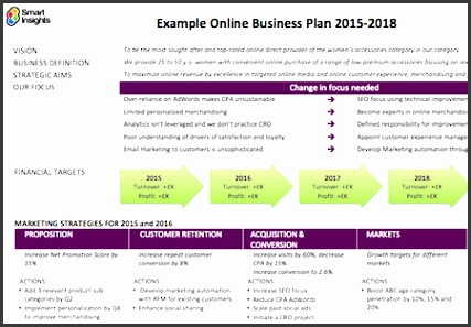 line Business Plan example template
