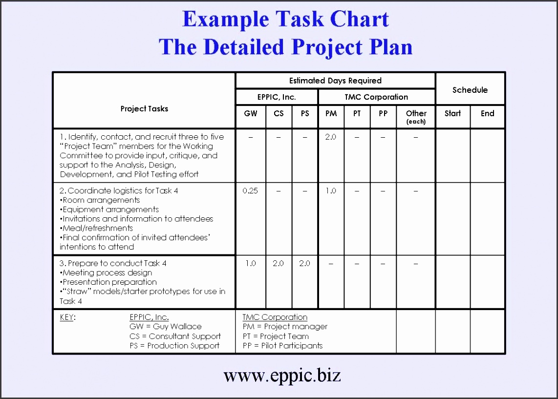 best photos of simple project plan template management employee schedule template 4 free work weekly construction excel amortization