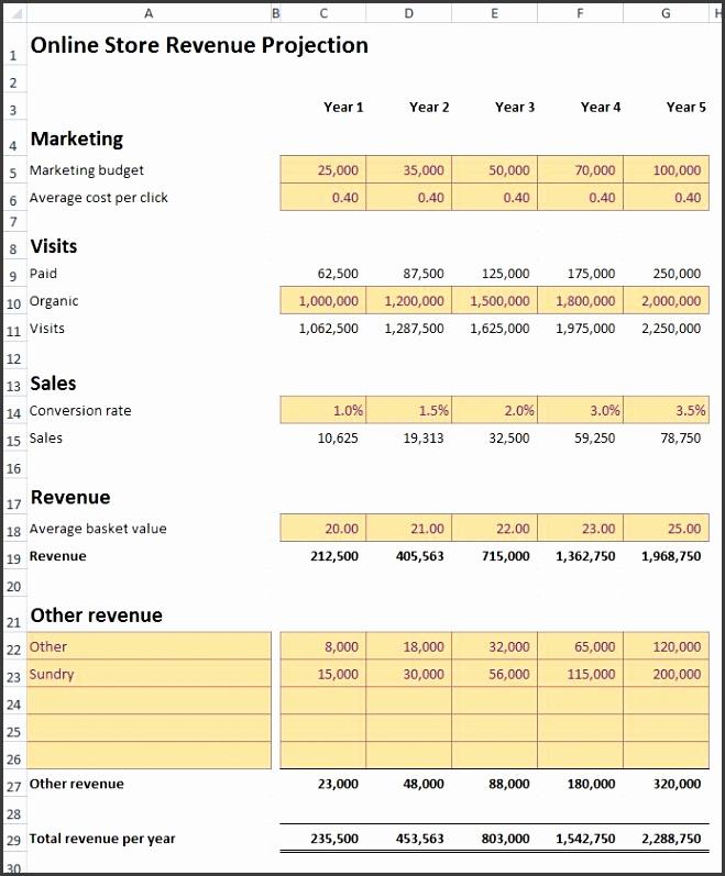 online store revenue projection template v 1 00
