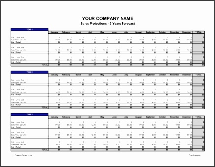 sales projections template sample form biztree sales forecast template