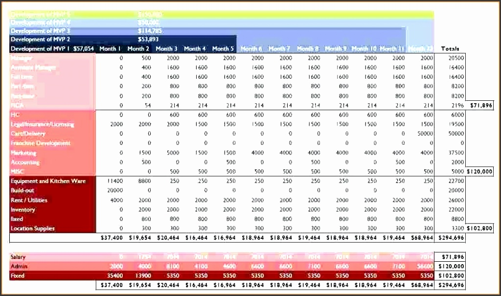 excel projections financial projections template preview