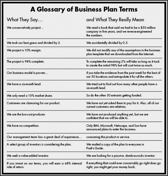 The 25 best Business plan template word ideas on Pinterest business proposal template word