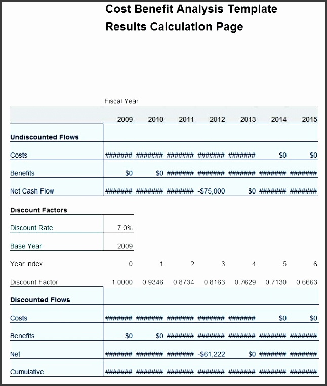 analysis spreadsheet template cost benefit analysis template 7 free word excel documents risk management analysis template