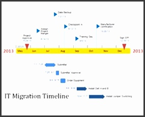 IT Migration Timeline PowerPoint Template is a free timeline template for IT managers who need to