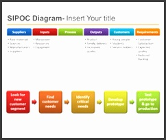 SIPOC PowerPoint Template for Six Sigma