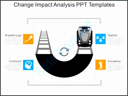 Change Impact Analysis Ppt Templates PowerPoint Presentation PPT Slide Template