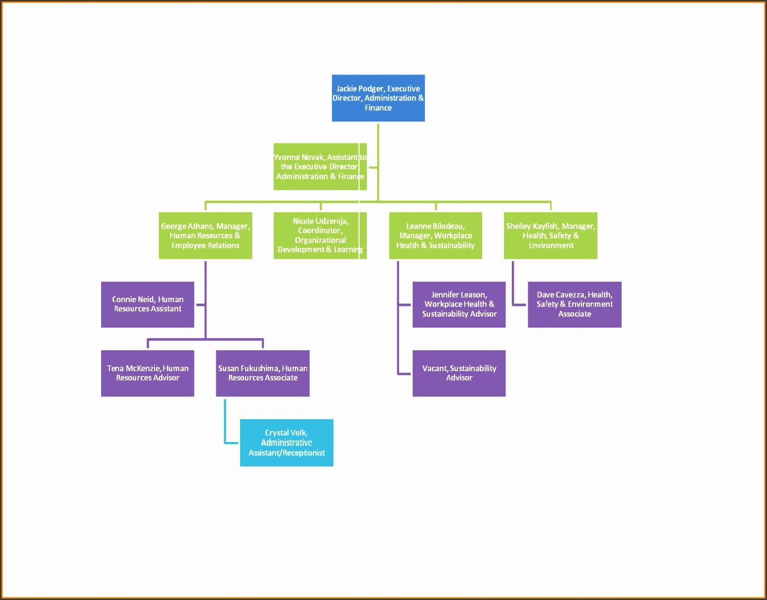 Chart word template basic screenshoot organization templates