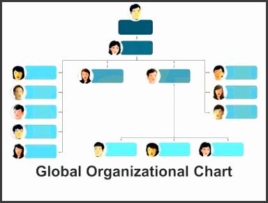 Editable PowerPoint Template Organization Charts