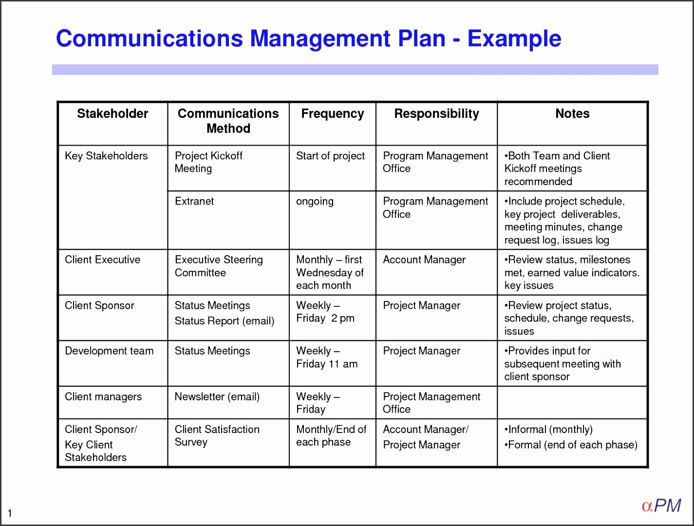 project management munication plan