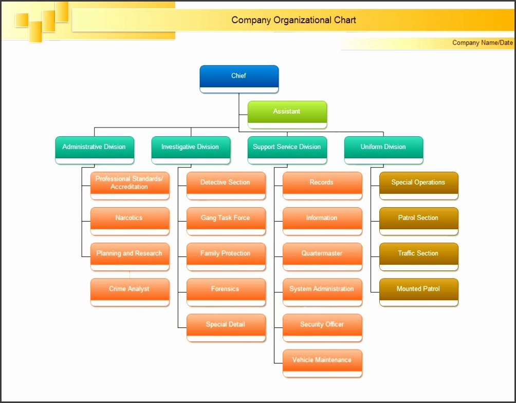 organizational chart template Free Printable and Editable Org Chart Templates