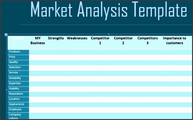 Format Marketing petitive analysis Template