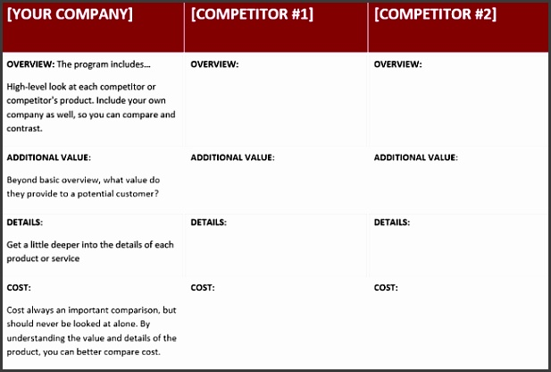Excel Google DOC and here is an example of thinking behind each cell petative Advantage Document