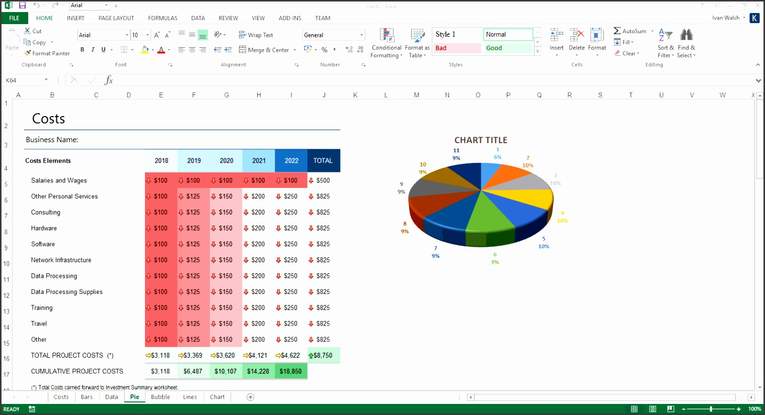 Some of the Excel spreadsheets include a Balance Sheet Break even Analysis Cash Flow petitive Analysis General Demographic Profile