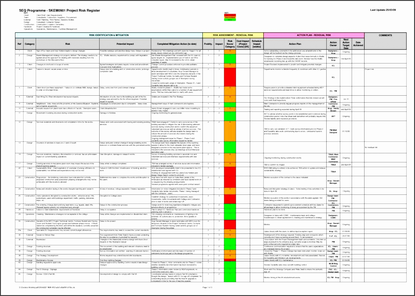 Spreadsheet Templates Modern House Build Project Plan Excel Interior Management For Excel Templates For Construction